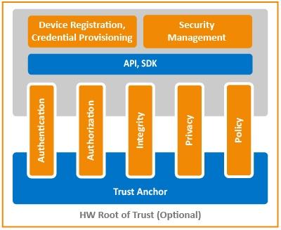 root of trust.jpg